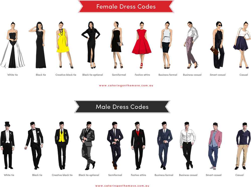 b3a5f4351 Defining Dress Codes – What to Wear for Every Occasion - Wexler Events